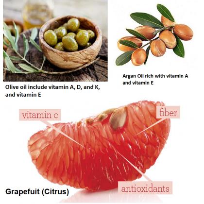 Citrus Olive & Argan Oil Body Bath (550ml)